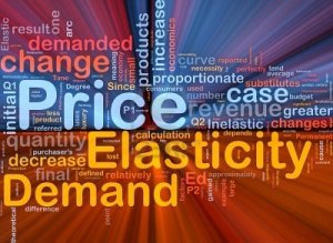 8635429-background-concept-wordcloud-illustration-of-price-elasticity-demand-glowing-light